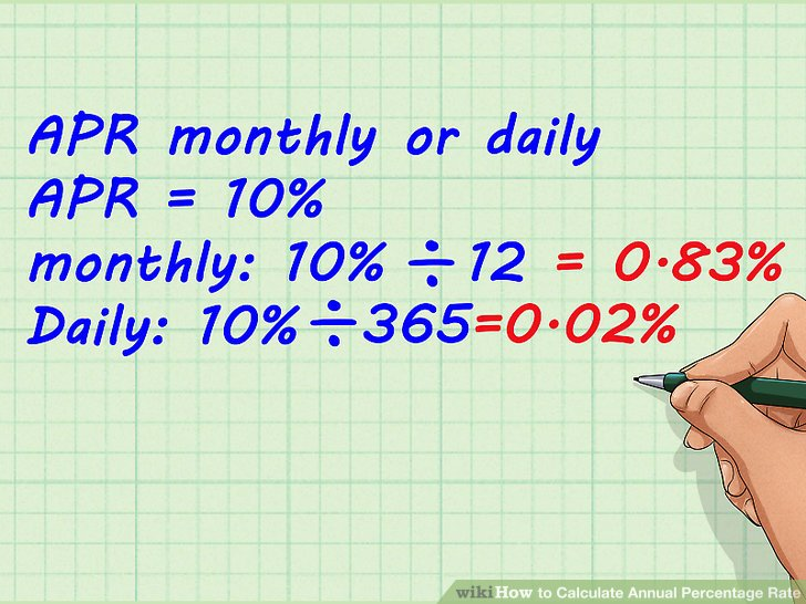 credit card daily interest calculator compound