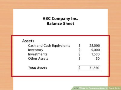 How to Calculate Asset to Debt Ratio: 12 Steps (with Pictures)