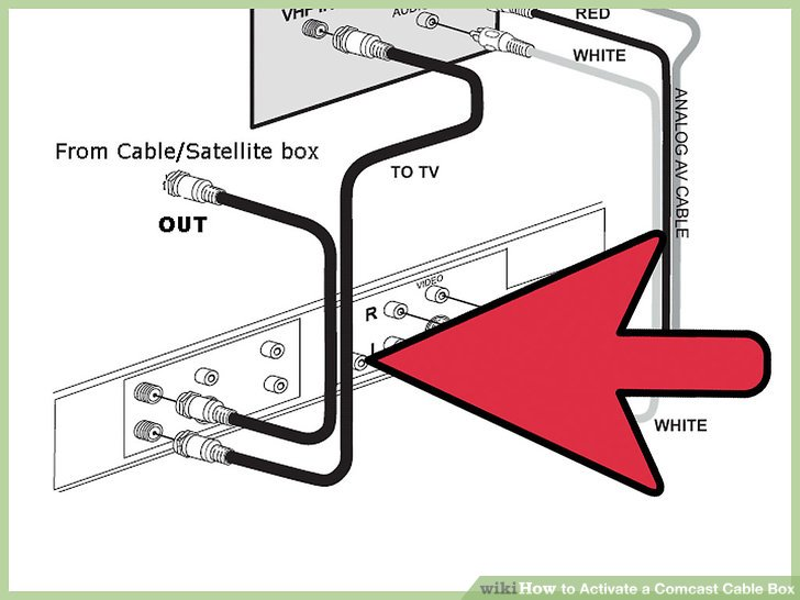 How to Activate a Comcast Cable Box 14 Steps (with Pictures)