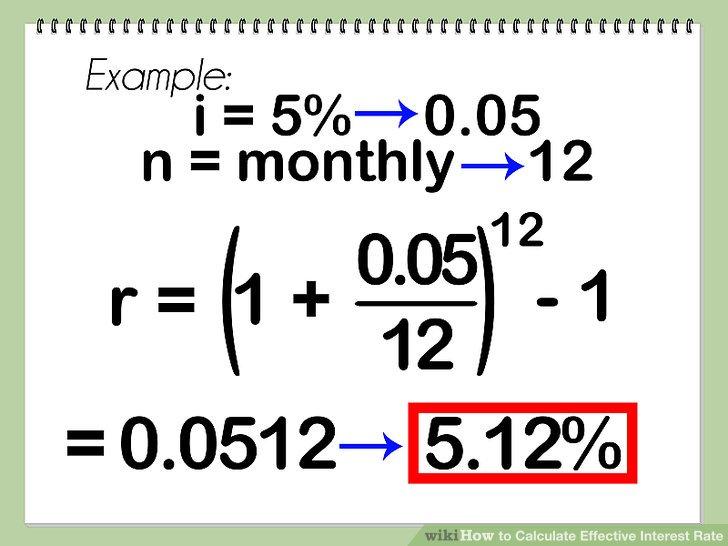 interest rate formulas - Minimfagency - annual interest rate formula