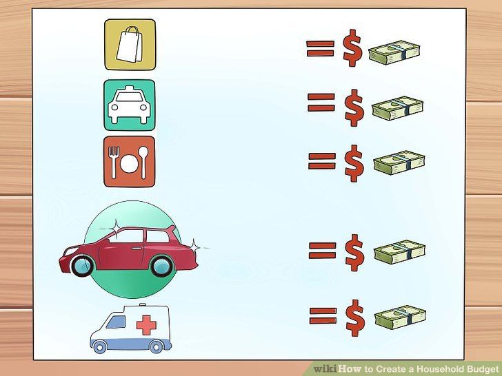 How to Create a Household Budget (with Examples) - wikiHow