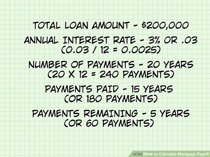 How to Calculate Mortgage Payoff 9 Steps (with Pictures)