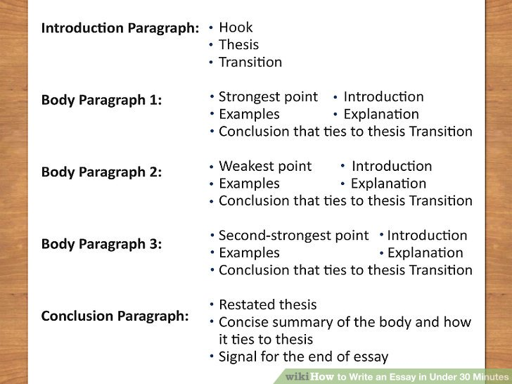 The Best Way to Write an Essay in Under 30 Minutes - wikiHow
