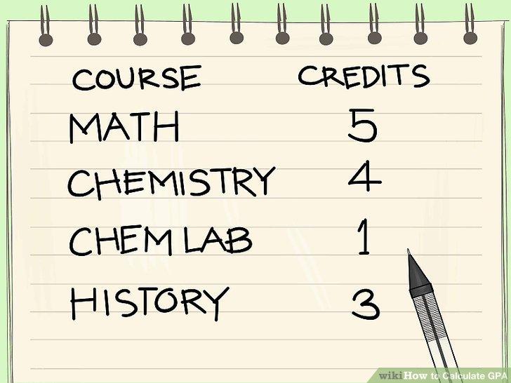 4 Ways to Calculate GPA - wikiHow - gpa chart