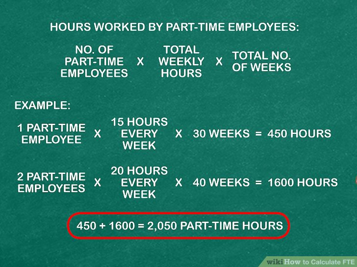 3 Ways to Calculate FTE - wikiHow - employee schedule calculator