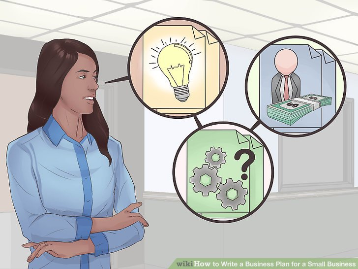 How to Write a Business Plan for a Small Business 14 Steps - retail business plan essential parts