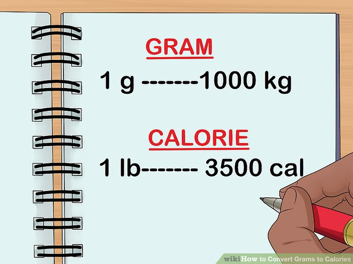 3 Ways to Convert Grams to Calories - wikiHow