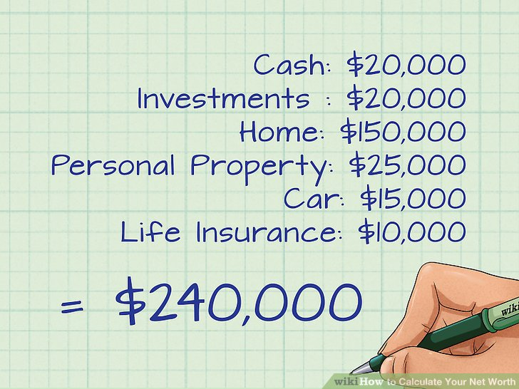 How to Calculate Your Net Worth (with Pictures) - wikiHow