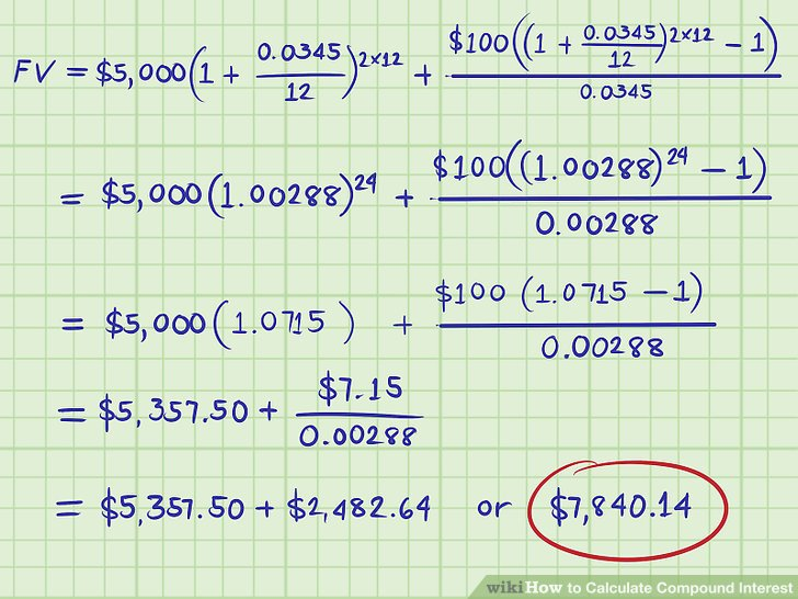 How to Calculate Compound Interest 15 Steps (with Pictures)