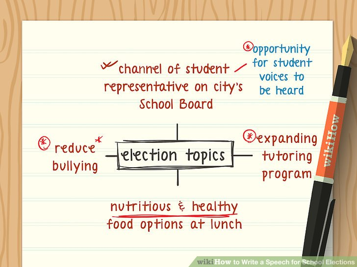 How to Write a Speech for School Elections (with Sample Speeches) - campaign speech example template