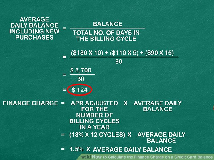 How to Calculate the Finance Charge on a Credit Card Balance