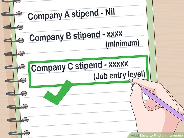 How to Find an Internship (with Pictures) - wikiHow - writing internships online