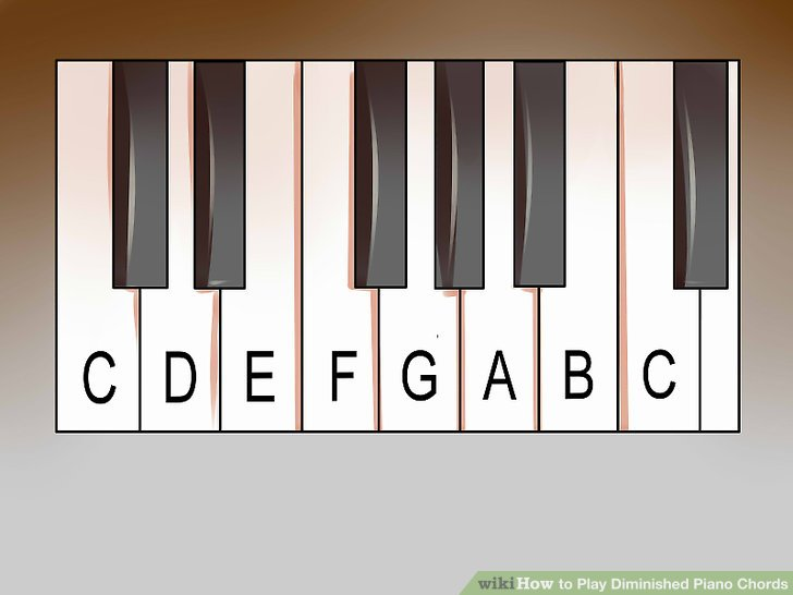 How to Play Diminished Piano Chords 8 Steps (with Pictures)