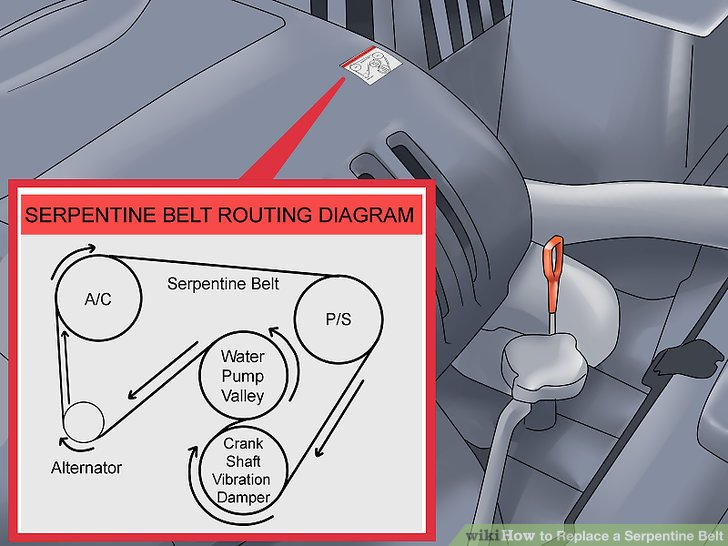 How to Replace a Serpentine Belt 13 Steps (with Pictures)