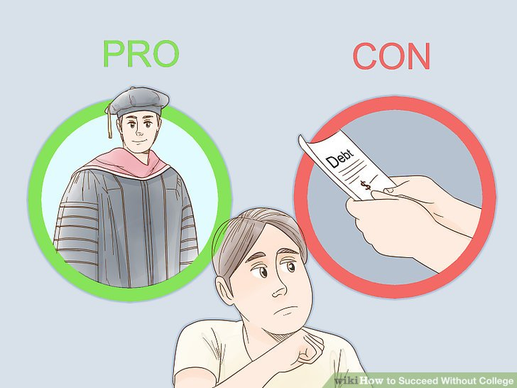 4 Ways to Succeed Without College - wikiHow