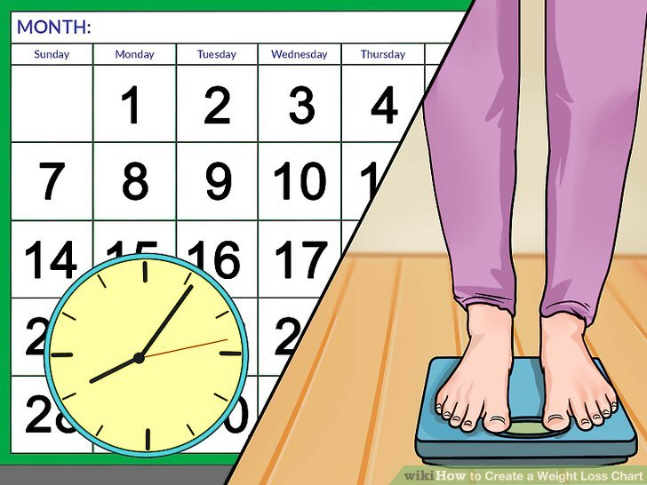 4 Ways to Create a Weight Loss Chart - wikiHow