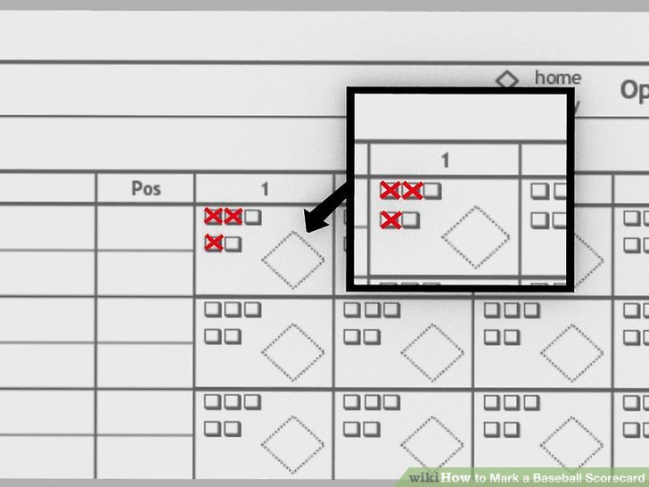 Baseball Score Sheet With Pitch Count oakandale - baseball score sheet with pitch count