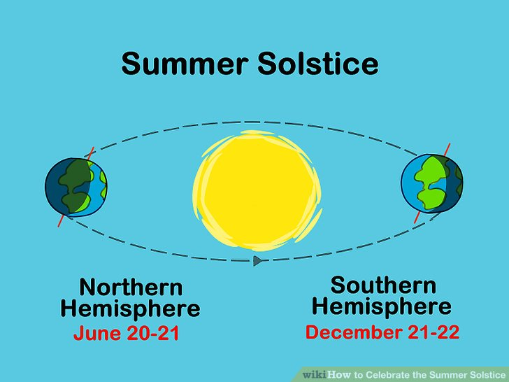 3 Ways to Celebrate the Summer Solstice - wikiHow