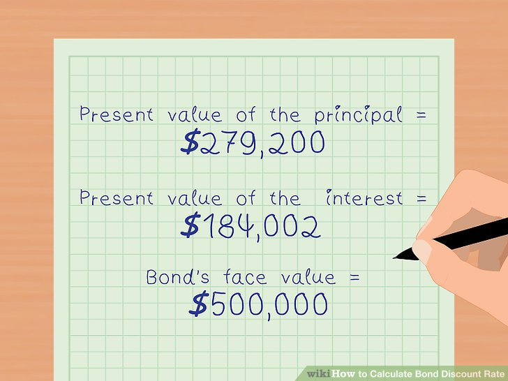 How to Calculate Bond Discount Rate 14 Steps (with Pictures)