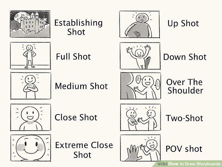 3 Ways to Draw Storyboards - wikiHow - sample script storyboard