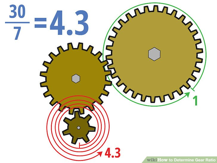 4 Easy Ways to Determine Gear Ratio (with Pictures)