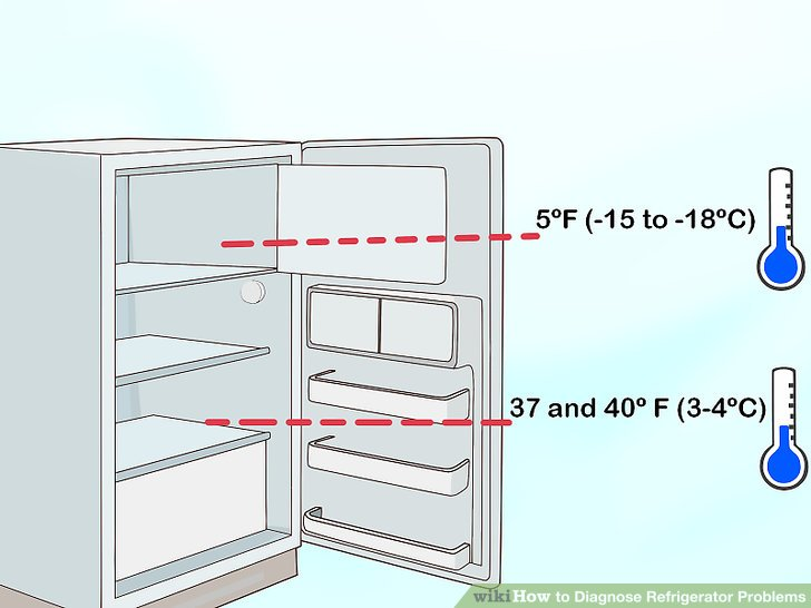 5 Ways to Diagnose Refrigerator Problems - wikiHow