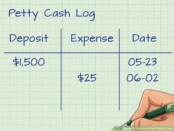 How to Account For Petty Cash 11 Steps (with Pictures) - wikiHow - petty cash log template