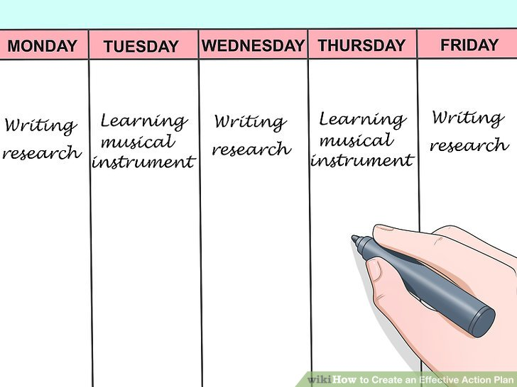 The Best Ways to Create an Effective Action Plan - wikiHow