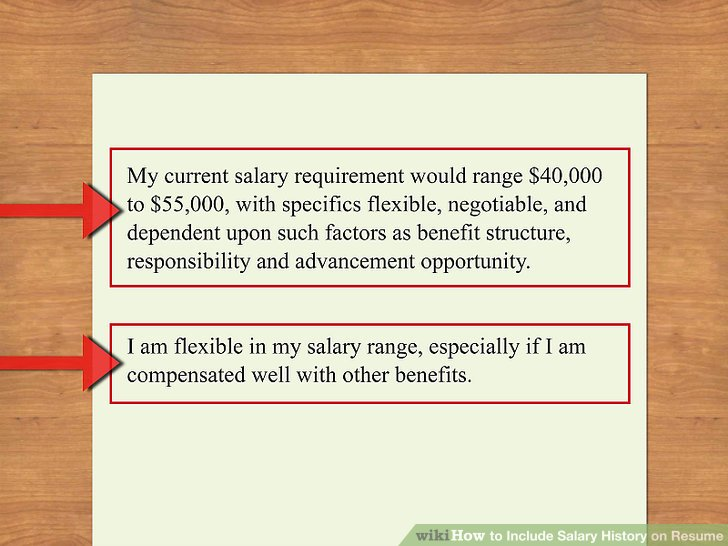 where to put salary requirements in a cover letter