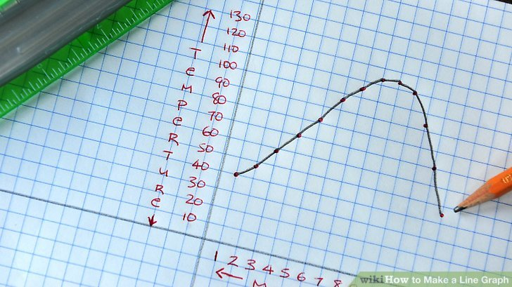 How to Make a Line Graph 8 Steps (with Pictures) - wikiHow