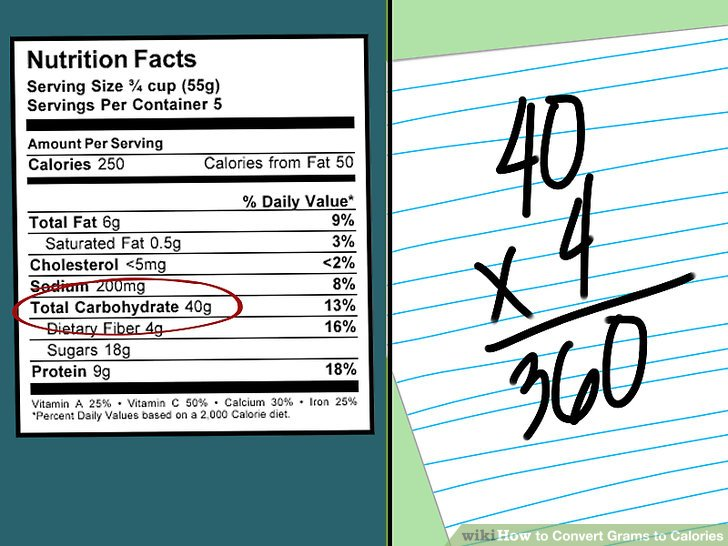 3 Ways to Convert Grams to Calories - wikiHow - how to calculate the percentage of calories from fat