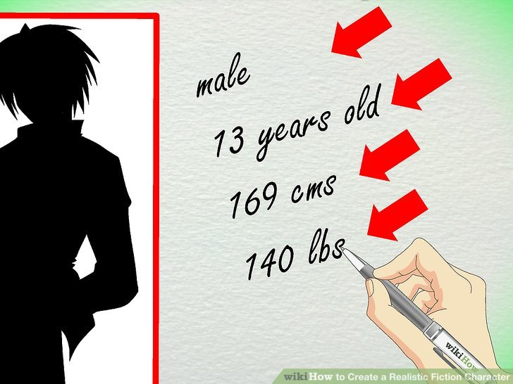 4 Ways to Create a Realistic Fiction Character - wikiHow