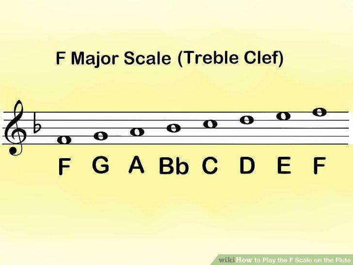 How to Play the F Scale on the Flute (with Pictures) - wikiHow