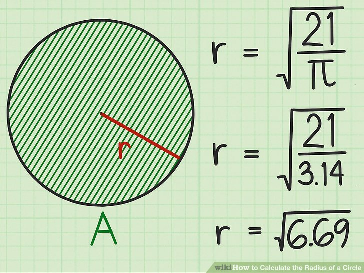 4 Simple Ways to Calculate the Radius of a Circle - wikiHow