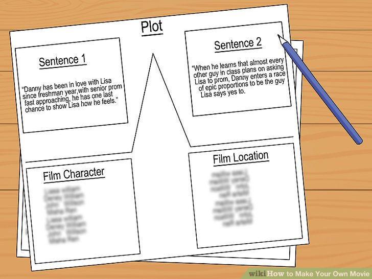 How to Make Your Own Movie (with Pictures) - wikiHow