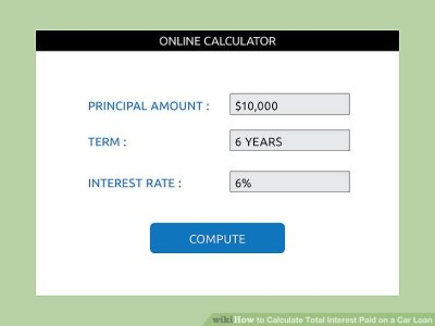 How to Calculate Total Interest Paid on a Car Loan: 15 Steps
