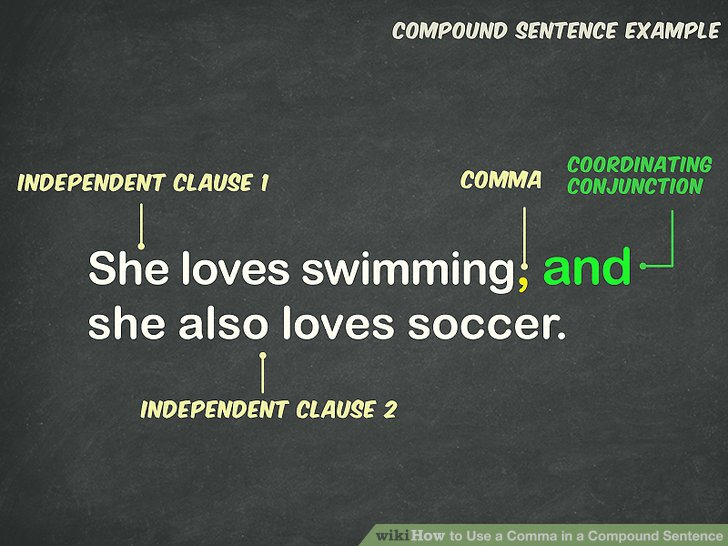 How to Use a Comma in a Compound Sentence (with Usage Chart)