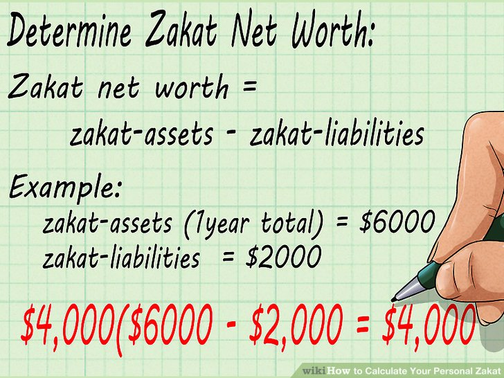 How to Calculate Your Personal Zakat 10 Steps (with Pictures)