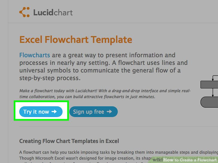 4 Ways to Create a Flowchart - wikiHow - creating a flowchart in excel