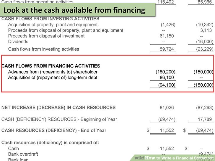 How to Write a Financial Statement (with Pictures) - wikiHow
