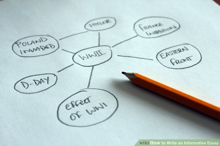 How to Write an Informative Essay (with Pictures) - wikiHow