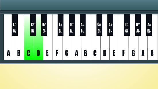 The 2 Best Ways to Learn Keyboard Notes - wikiHow