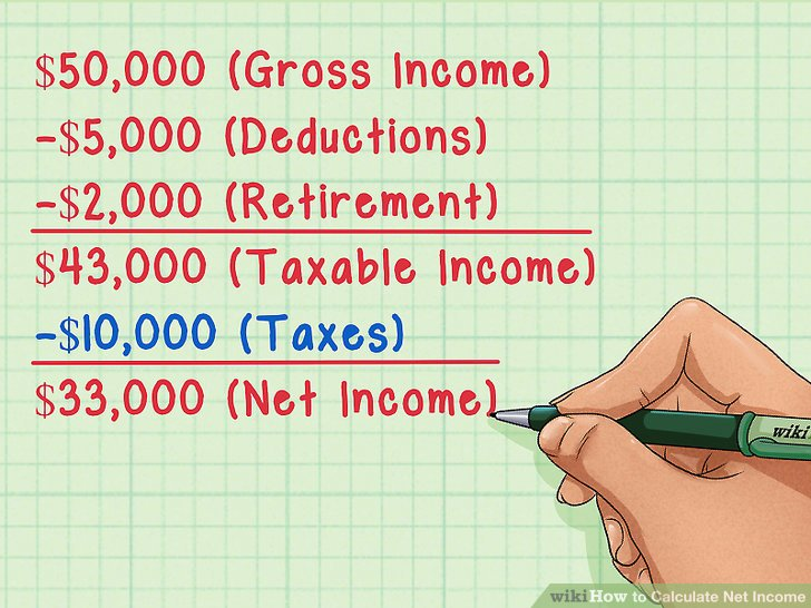 How to Calculate Personal Income for You or a Business (Expert Advice)