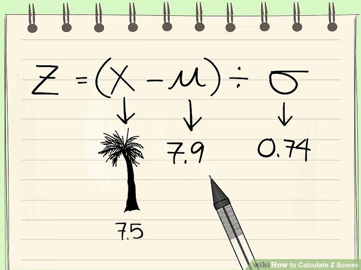 How to Calculate Z Scores 15 Steps (with Pictures) - wikiHow