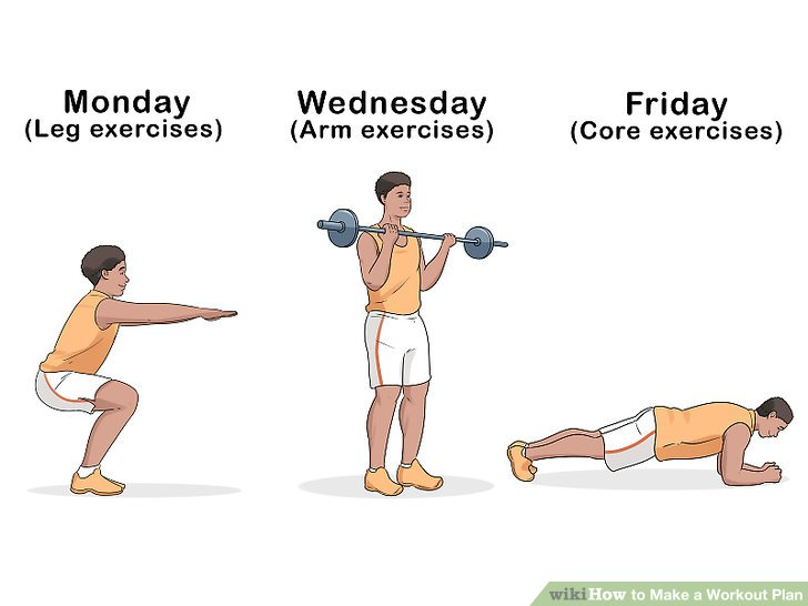 How to Make a Workout Plan (with Pictures) - wikiHow