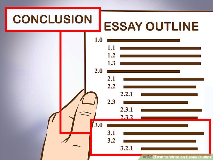 3 Easy Ways to Write an Essay Outline - wikiHow