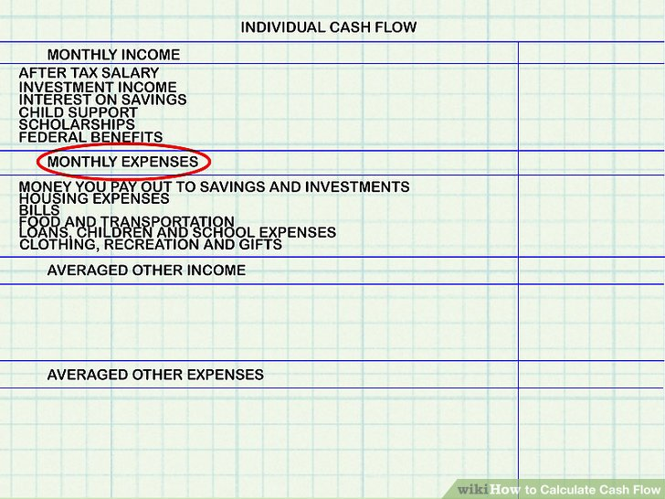 How to Calculate Cash Flow 15 Steps (with Pictures) - wikiHow - monthly bill calculator