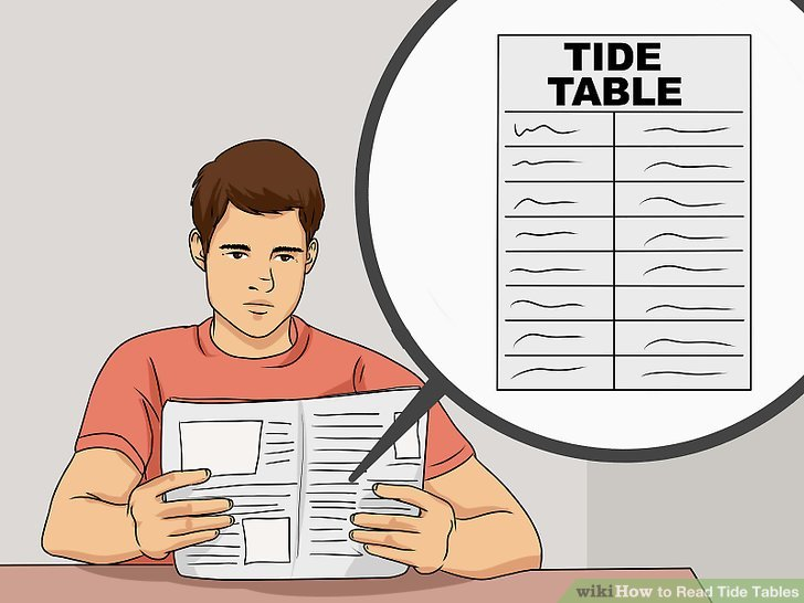 How to Read Tide Tables 13 Steps (with Pictures) - wikiHow