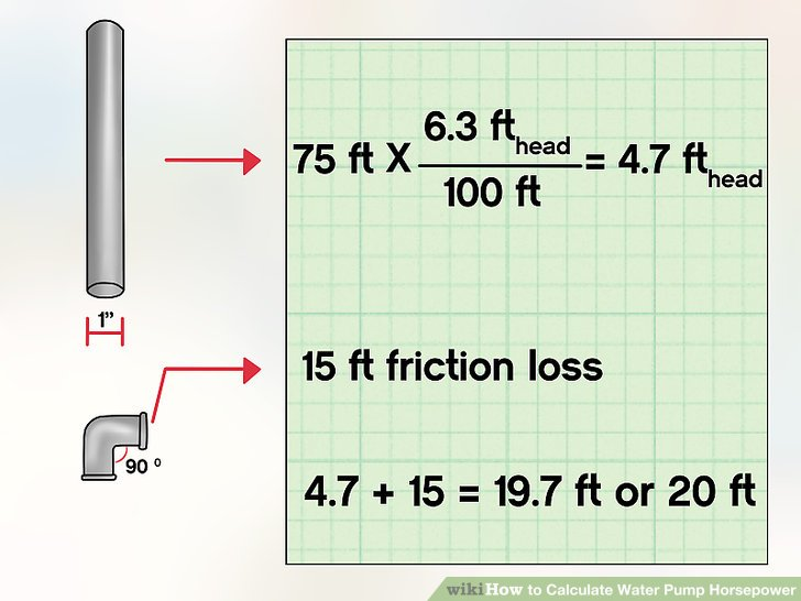 How to Calculate Water Pump Horsepower 14 Steps (with Pictures)