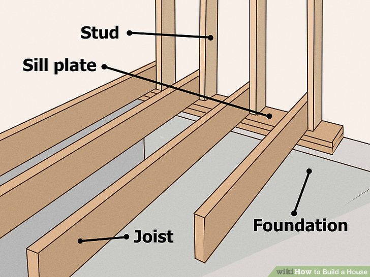How to Build a House (with Pictures)